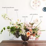 100 Beauty Spring Flowers Arrangements Centerpieces Ideas 7