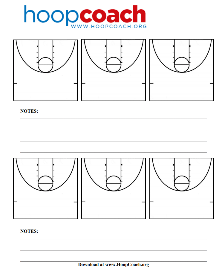 Halfcourt Basketball Diagram : halfcourt, basketball, diagram, Court, Basketball, Diagram, Coach