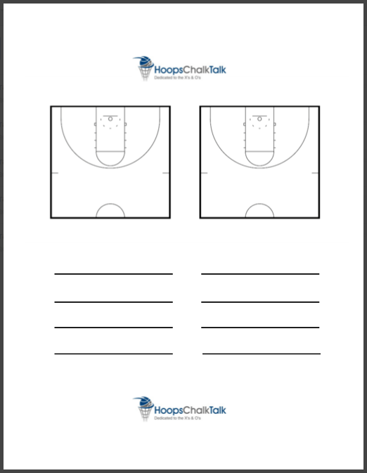 basketball court diagram with notes audi a6 c7 towbar wiring diagrams