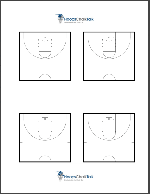 basketball court diagram with notes 2006 dodge ram 1500 radio wiring diagrams
