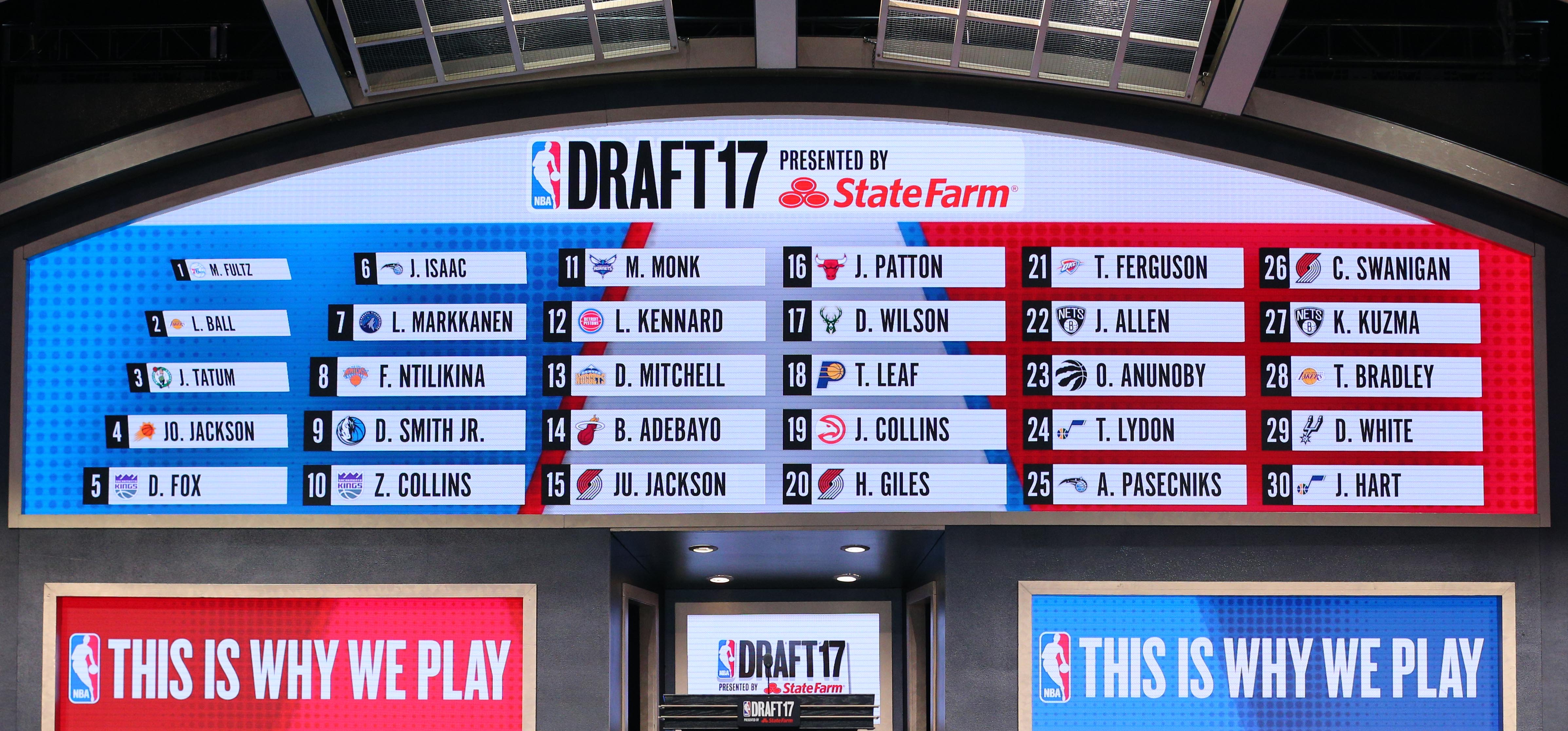 San Antonio Spurs: 2017 NBA Draft grades for Derrick White