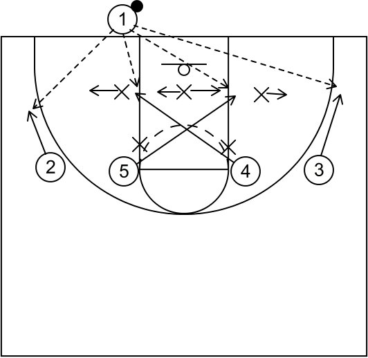 Baseline Out of Bounds Plays Vs. 2-3 Zone