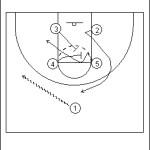 Diagonal Play