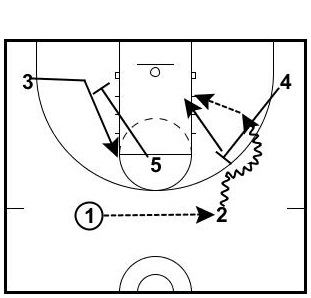 basic-pick-and-roll-2-1-11