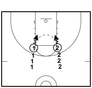 competitive-team-shooting-drill1