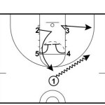 Box Double Down 3