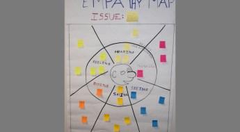 Empathy Map