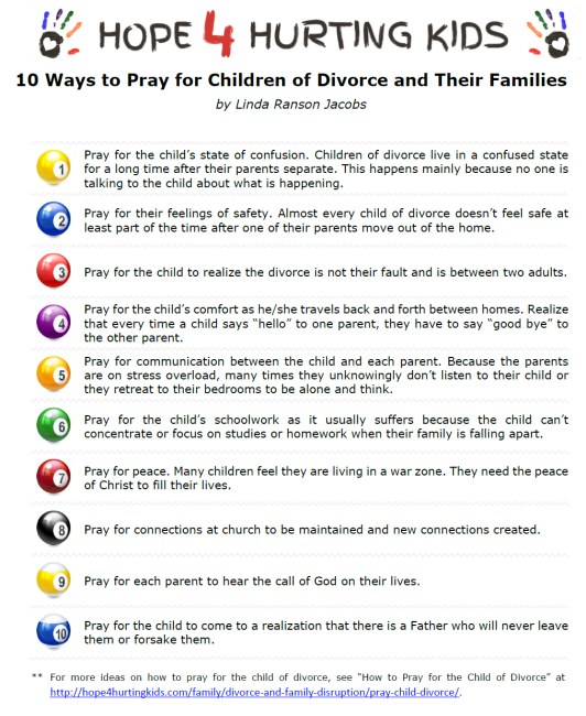 Pray for Children