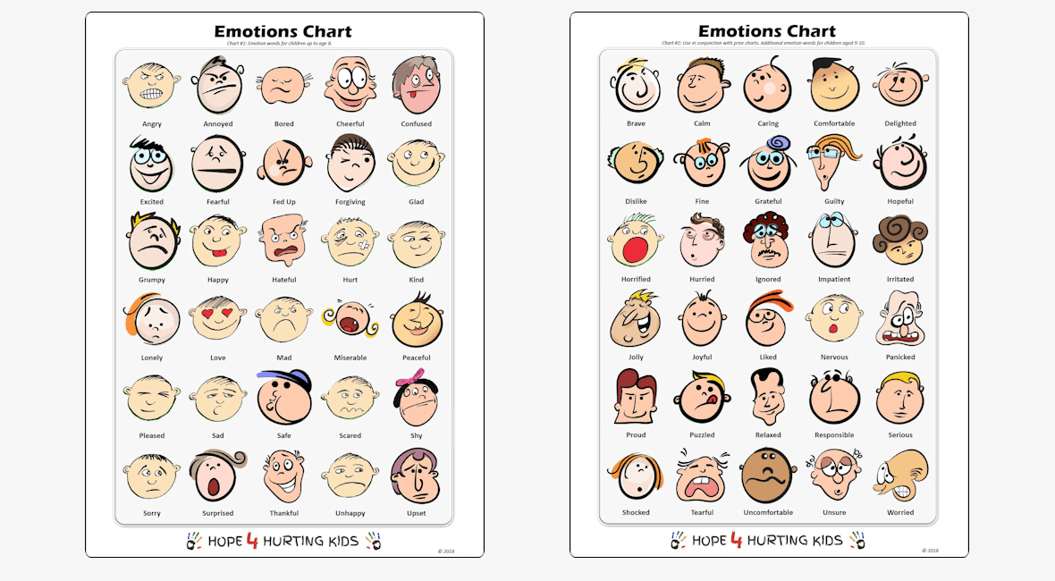 This is a picture of Printable Feelings Chart for Adults in identifying emotion