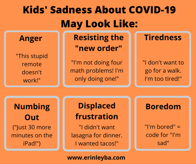 Covid-19 Sadness