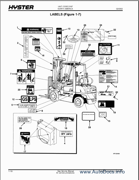 Forklift Parts Diagram : forklift, parts, diagram, Truck, Manuals, Hopecelestial