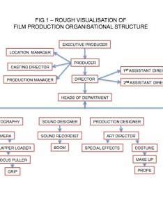 Fig film structure james fair also truly free rh trulyfreefilm hopeforfilm