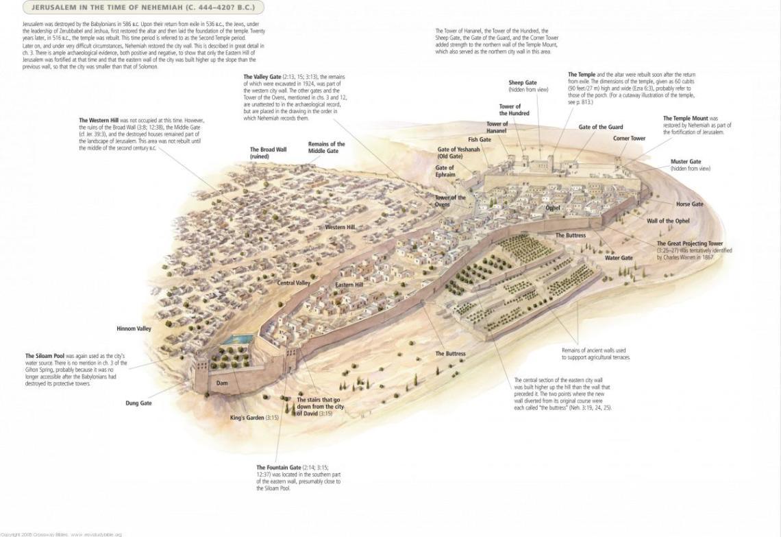 Image result for nehemiah 3
