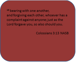 Colossians 3:13 Forgiving each other
