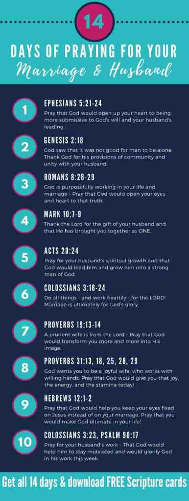 14 Day Prayer challenge to restore Communication to your Marriage (http://www.theycallmeblessed.org/praying-for-your-marriage/)