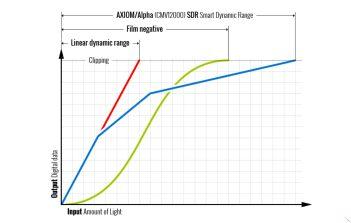 incongroup__curves_axi