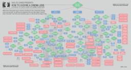 incongroup__flow-chart-big