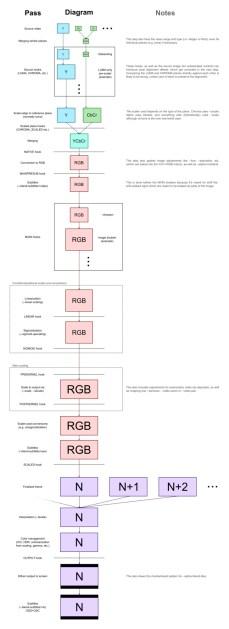 mpv_diagram