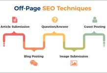 Off Page SEO Techniques and Trends 2018