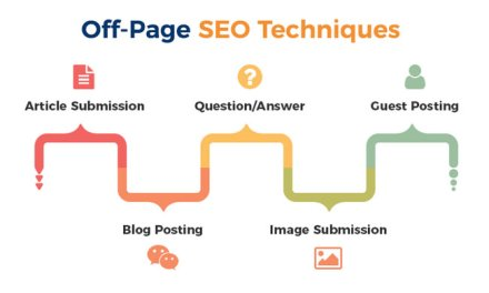 9 Best off Page SEO Techniques and Trends 2018