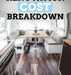 airstream renovation cost breakdown [ 1059 x 1586 Pixel ]