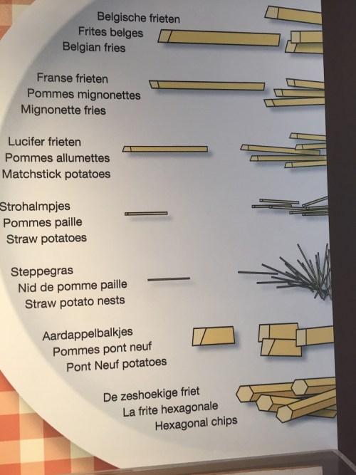 Friet-Museum-Types-of-Belgian-Fries