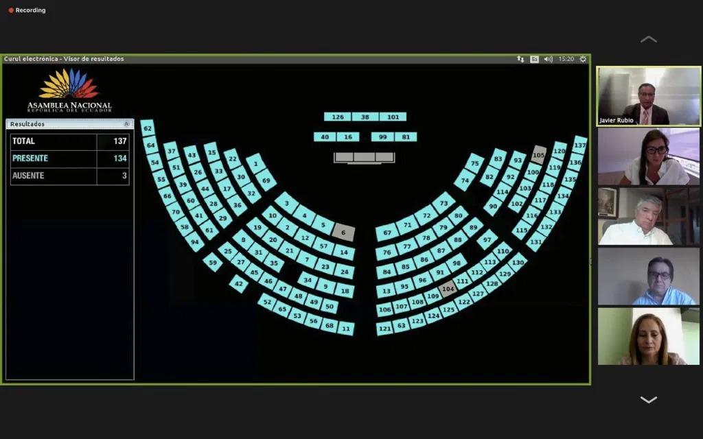 Con 126 votos a favor, el martes 9 de marzo de 2021, la Asamblea anterior aprobó las reformas.