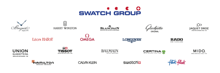 swatchgroup-wide