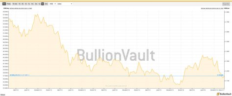 crisis-industria-relojera-suiza-precios-oro-5-anos-horasyminutos