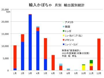 %e3%81%8b%e3%81%bb%e3%82%99%e3%81%a1%e3%82%83%e3%81%ae%e6%97%ac%e3%82%af%e3%82%99%e3%83%a9%e3%83%95%e8%bc%b8%e5%85%a5%e6%9c%88%e5%88%a52