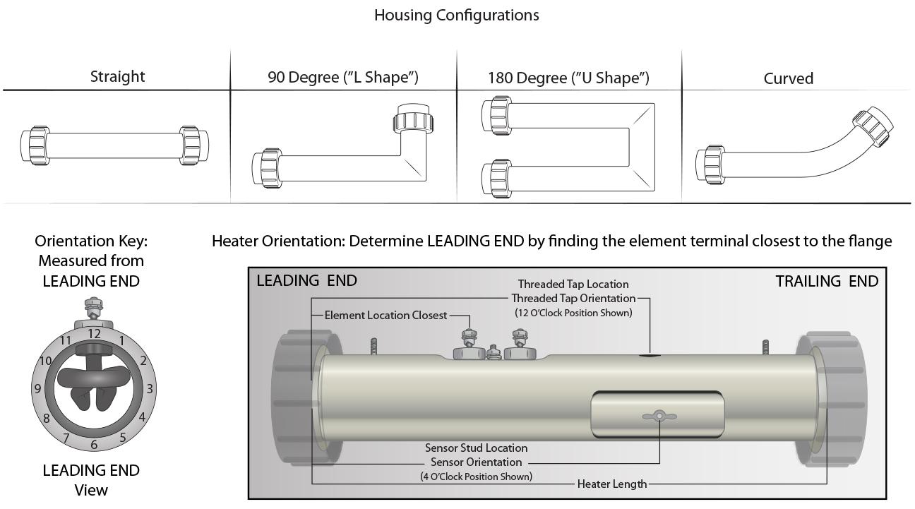 hight resolution of heater assemblies flow thru