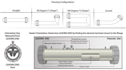 small resolution of heater assemblies flow thru