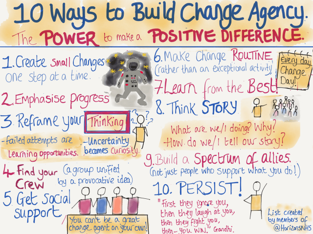10 Ways To Build Change Agency