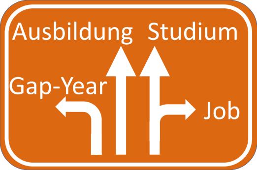 Richtige Weg_Ausbildung_Studium_Beruf