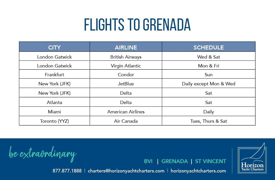 Its Easy To Travel To Grenada For Your Horizon Yacht Charter