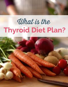 The thyroid diet plan also hormonesbalance rh