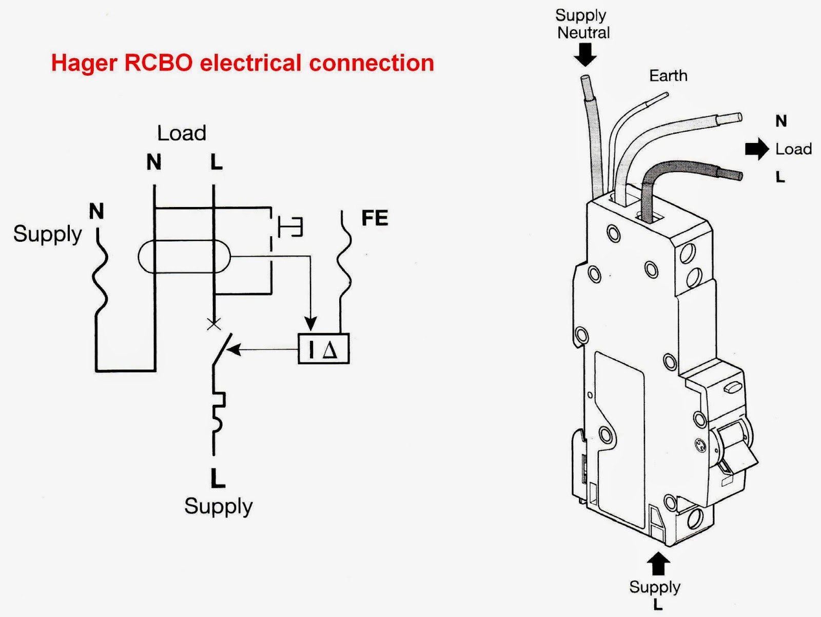 rcbo wiring diagram bmw audio a c devices