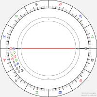 Bastian Schweinsteiger Astro, Birth Chart, Horoscope, Date