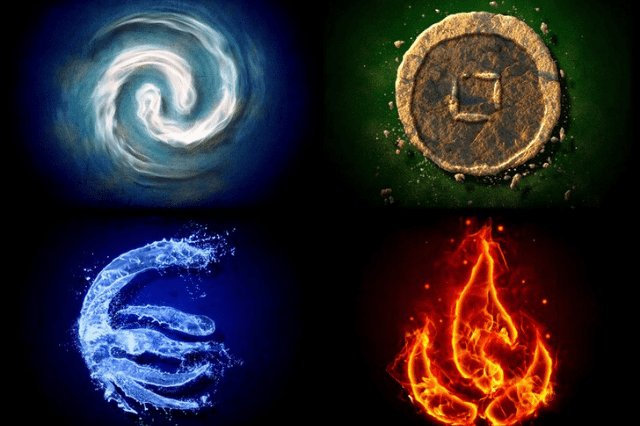 zodiac Signs elements in astrology
