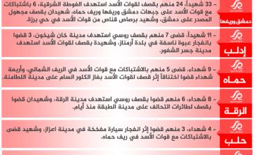 شهداء الثورة: السبت 25-3-2017