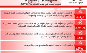 شهداء الثورة: الثلاثاء 23-05-2017