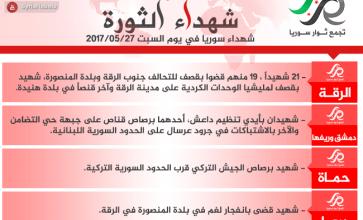 شهداء الثورة: السبت 27-05-2017