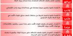 شهداء الثورة: الأحد 25-06-2017