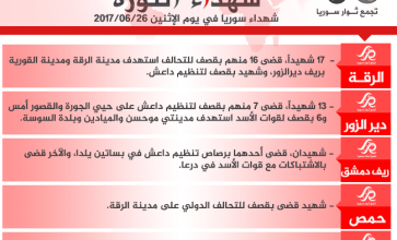 شهداء الثورة: الإثنين 26-06-2017