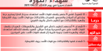 شهداء الثورة: الثلاثاء 27-06-2017