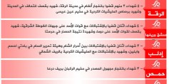 شهداء الثورة: الثلاثاء 18-07-2017