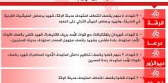 شهداء الثورة: الأحد 02-07-2017