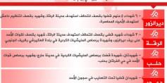 شهداء الثورة: الأحد 09-07-2017