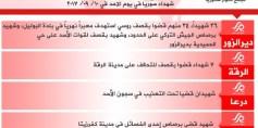 شهداء الثورة: الأحد 10-09-2017