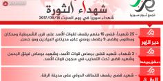 شهداء الثورة: السبت 16-09-2017